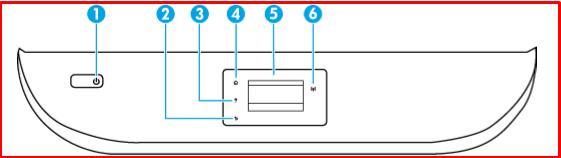 Control panel and status lights
