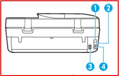 Printer Parts Back View